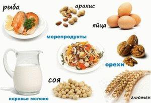 список продуктов при грудном вскармливании