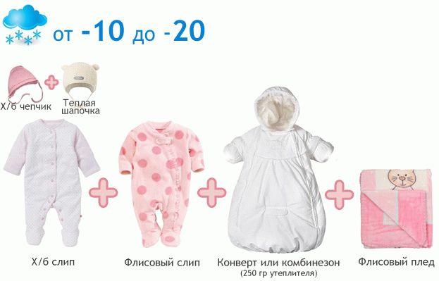 одеваем новорожденного на прогулку зимой