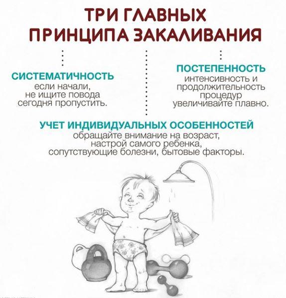 3-принципа-закаливания