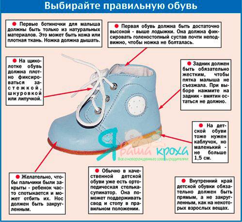 Памятка по выбору первой обуви