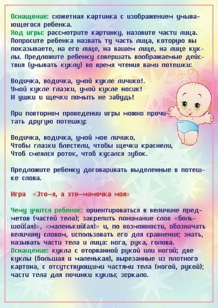 Didakticheskie-igry`-s-rebenkom-na-izuchenie-chastei`-tela-5