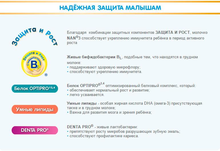 Детские молочной смеси «НАН»