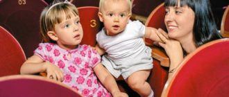 ребенок и театр