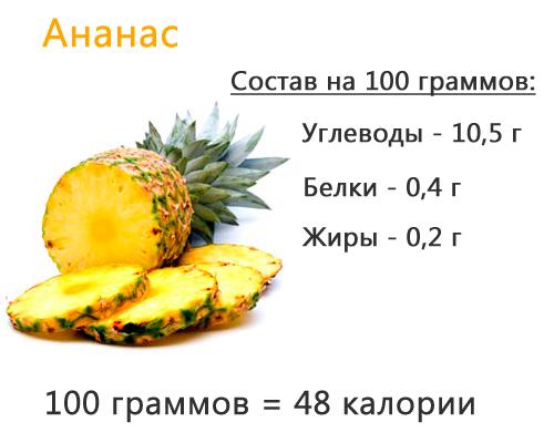 свойства-ананаса