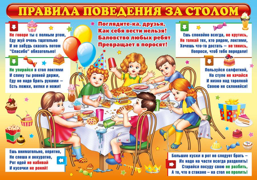 Уроки этикета: правила поведения за столом для детей