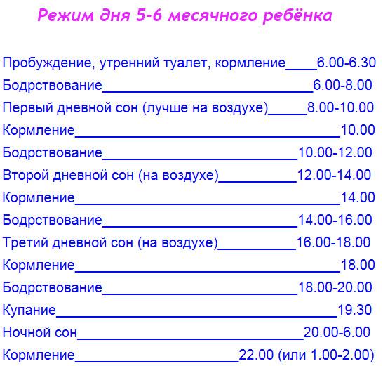 rezhim-dnia-rebenka-v-5-mesiatcev