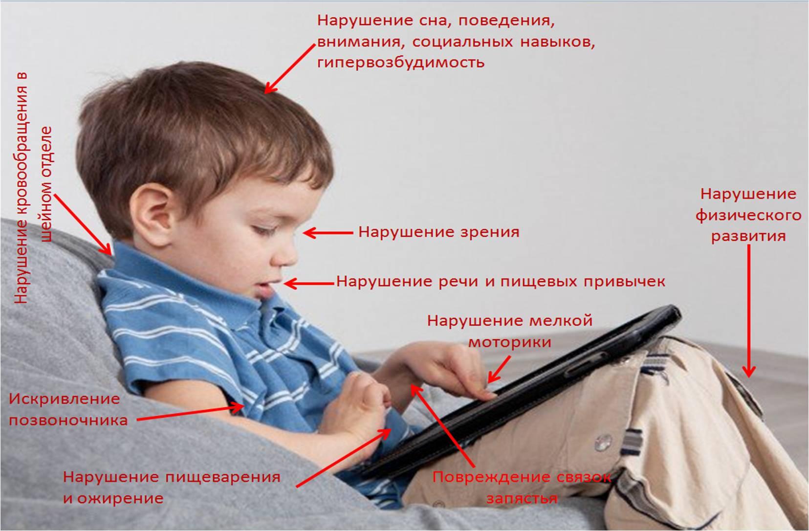 Вред планшета для ребенка (кликни для увеличения)