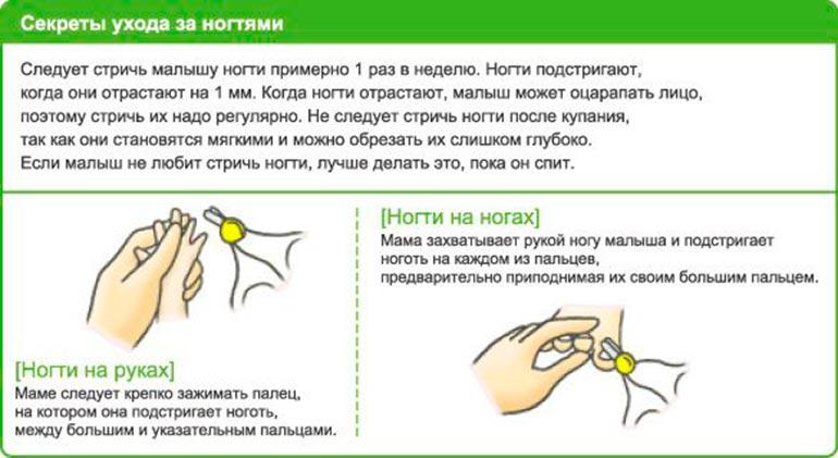 Как подстригать ногти ребенку до года