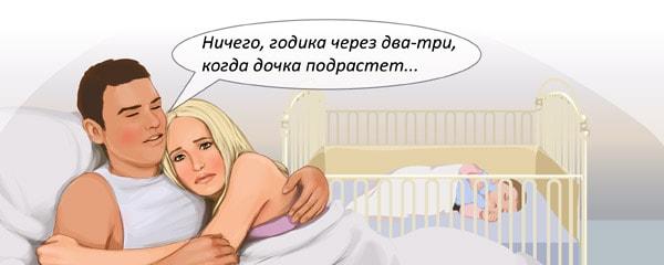 Молочница после полового акта через сколько появляется