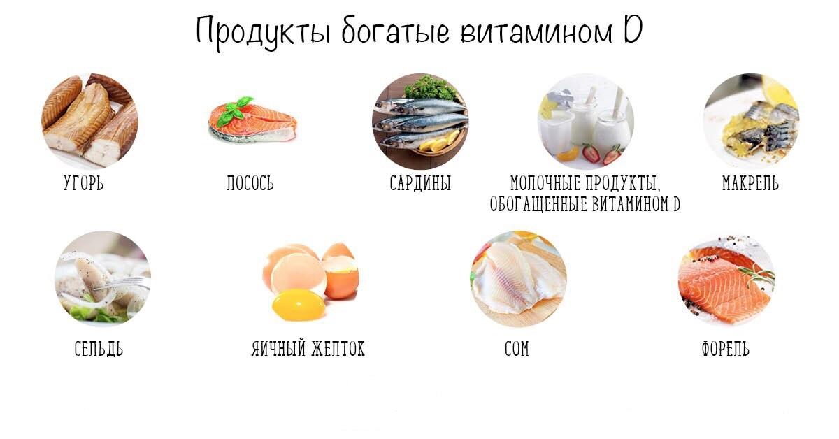 продукты богатые витамином D