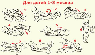 массаж для детей 1-3 месяца