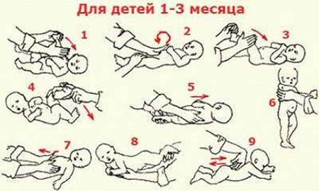 массаж-при-коликах