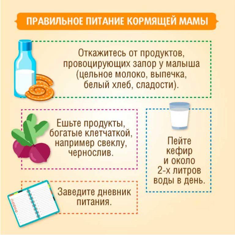 Белковая диета для кормящих матерей