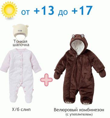 одеваем новорожденного на прогулку осенью/весной
