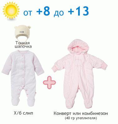 как одеть новорожденного на прогулку весной/осенью