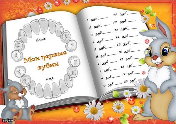 kalendarik prorezyvaniya zubov