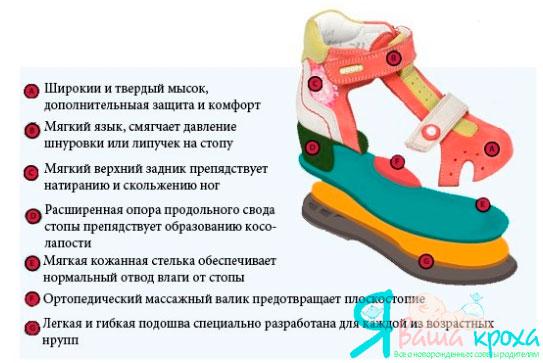 Описаны преимущества детской ортопедической обуви