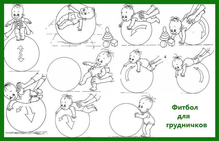 занятия с грудничком на фитболе (упражнения)