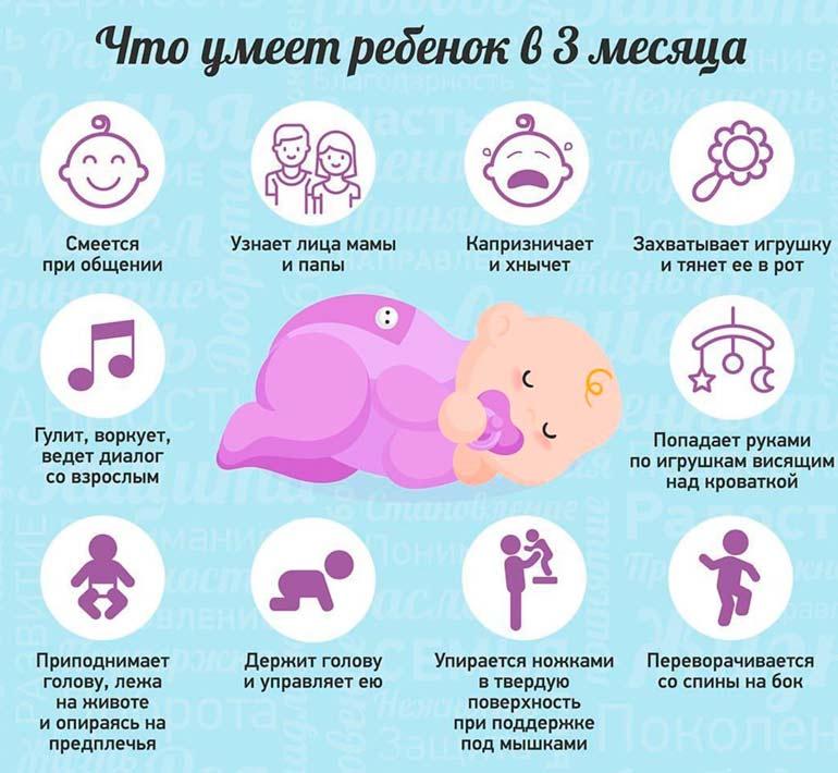 Что-умеет-ребенок-в-3-месяца