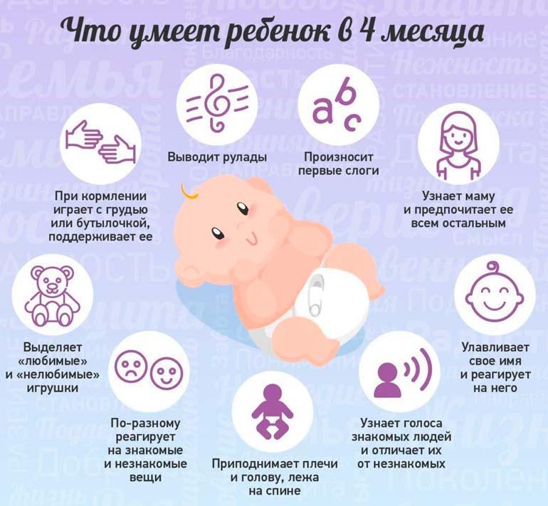 Что-умеет-ребенок-в-4-месяца