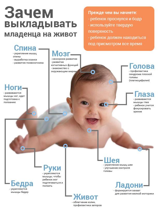 зачем-выкладывать-новорожденного-на-живот
