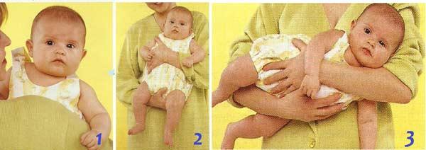 положение ребенка на руках