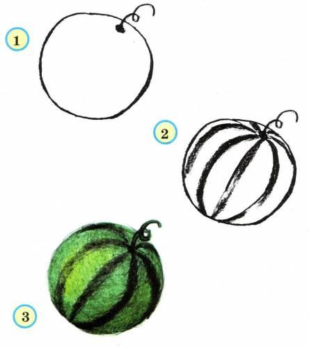 рисуем арбуз