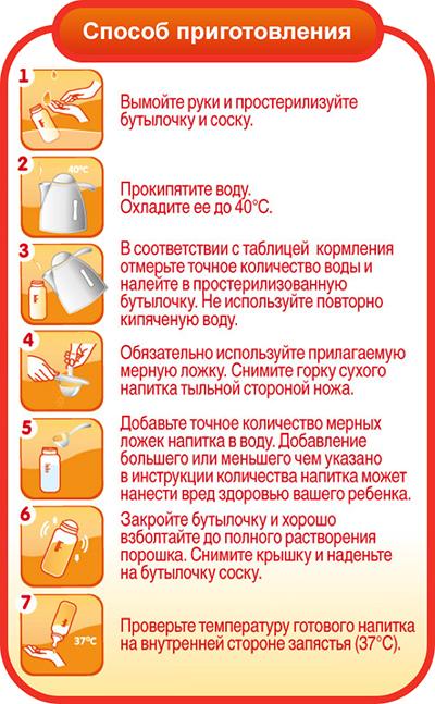 способ приготовления смеси малютка