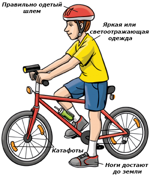 правила безопасности при езде на велосипеде