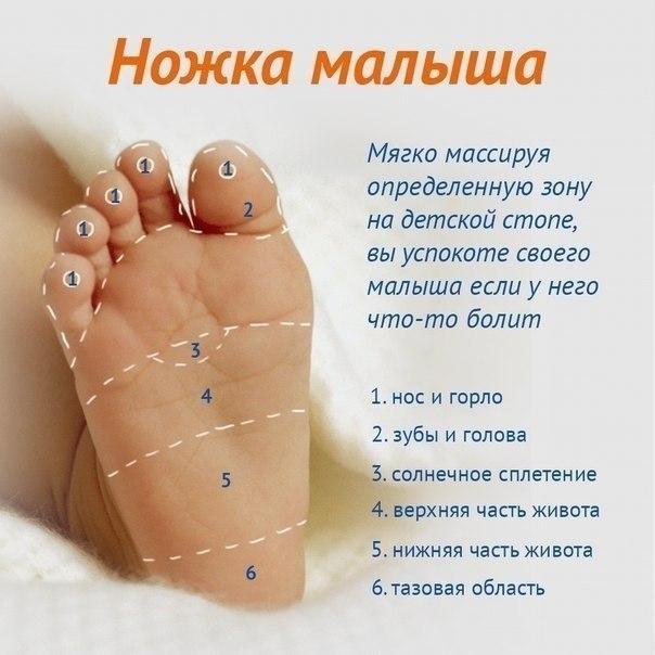 массаж ножки малыша