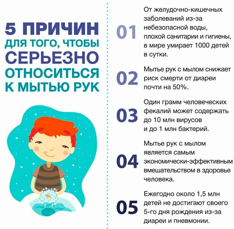 5-причин-мыть-руки