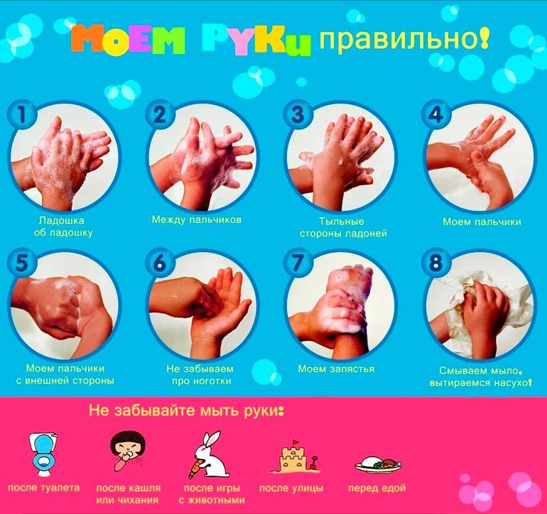как научить ребенка мыть руки